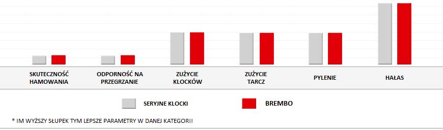 klocki-brembo.png