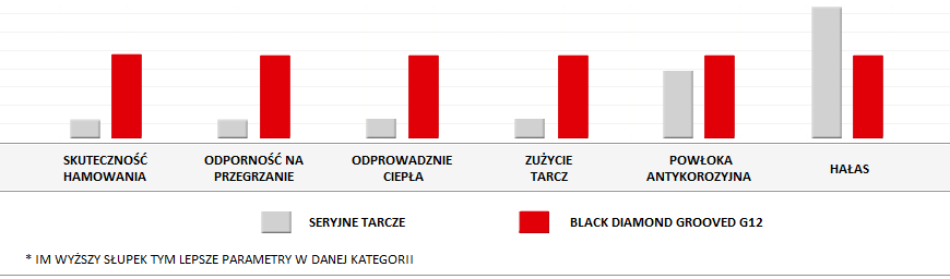 Nacinane tarcze Black diamond