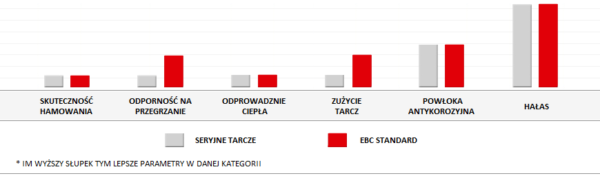 Opinie tarcz EBC